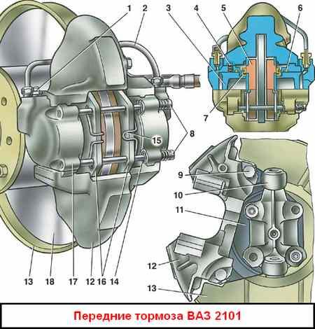Передние тормоза ВАЗ 2101