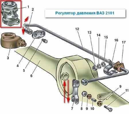 давления ВАЗ 2101