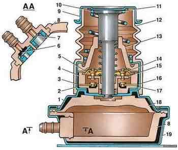 Ваз 2102 схема электрическая управление.