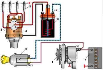 Система зажигания автомобиля ваз 2101