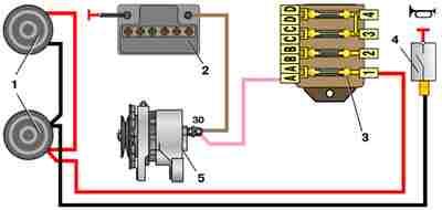 Схема включения звуковых сигналов 1 - звуковые сигналы; 2 - аккумуляторная батарея; 3 - блок предохранителей; 4...